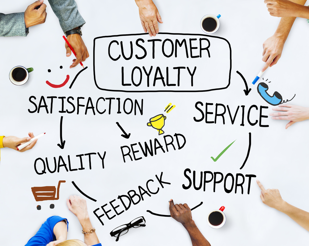 3 Simple Ways To Inspire Customer Loyalty